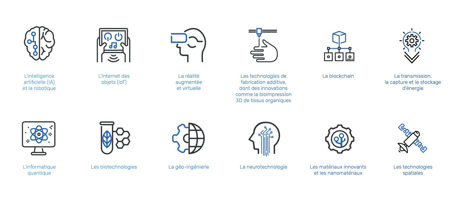 12 innovations qui viennent soutenir et propulser la révolution industrielle